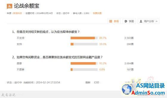 支付宝事件引争议, 九成网友认为不应取缔