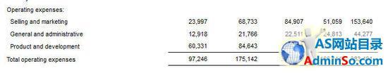 钱都花哪儿了?奇虎360收入翻番 净利润只增18.5%