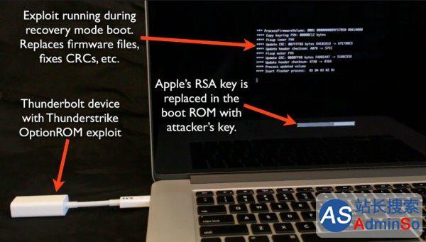 Mac OS X Yosemite 10.10.2修复新漏洞