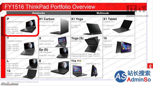 X1 Yoga/Tablet混合设备将至 联想ThinkPad路线图泄露