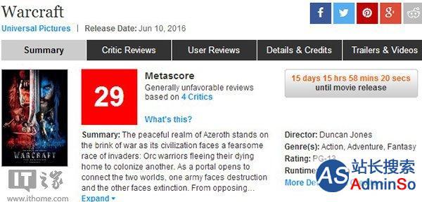 电影《魔兽》首批媒体评分仅29分 特大悲剧