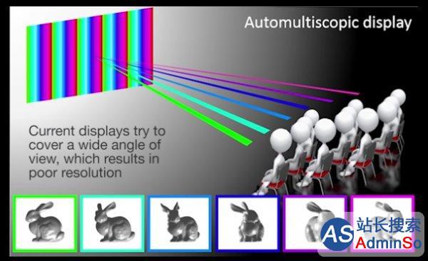 电影院裸眼3D技术将至 麻省理工给力