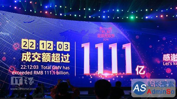 交易额已破1111亿元 天猫双11战报