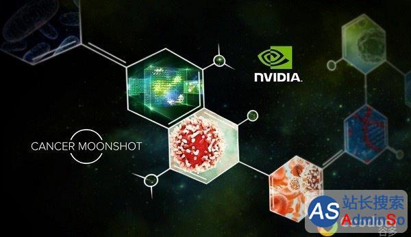 推出加速癌症研究的CANDLE人工智能超级计算平台 Nvidia