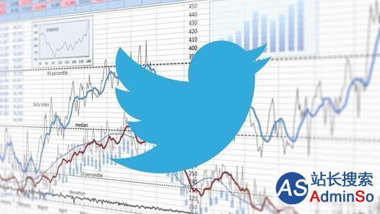 "Twitter的首个24小时""新闻台"",合作伙伴是彭博"