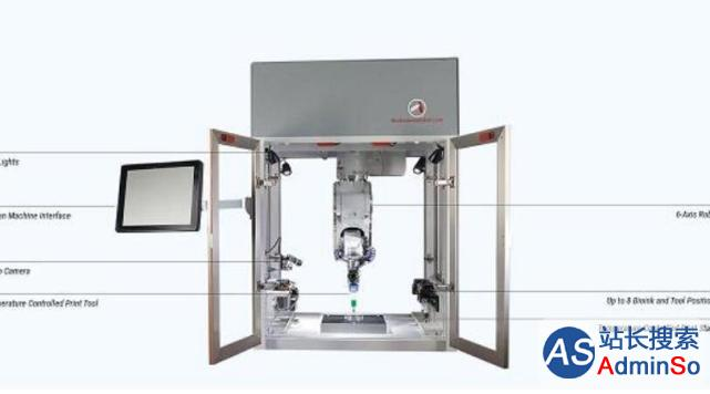 厉害了!这个机器人学会了如何打印人体组织