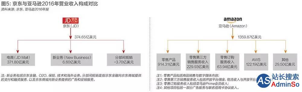 刘强东重掌京东一年:内部铁腕调整 全面开战阿里