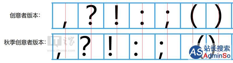 Win10秋季创意者更新:这些微软雅黑字体新改进你发现了吗?
