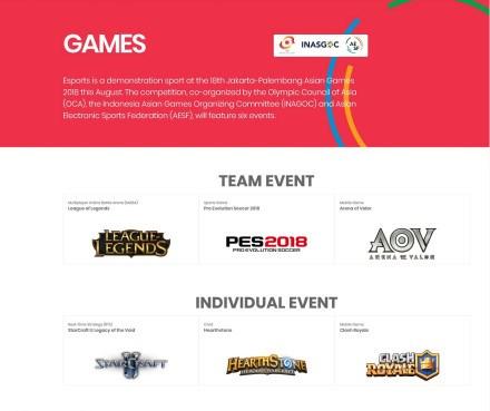第18届亚运会电竞项目曝光:《英雄联盟》,《王者荣耀国际版》等6款游戏入选