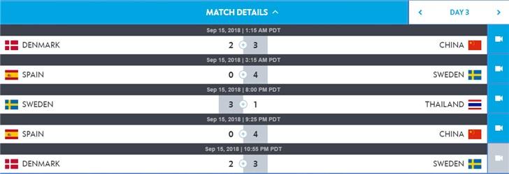《守望先锋》世界杯中国队4:0胜西班牙,小组赛四连胜提前出线