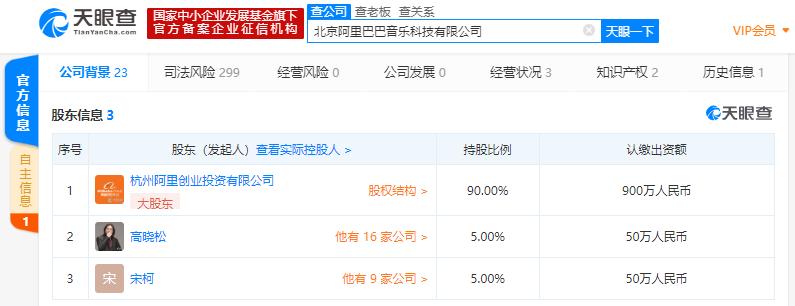 高晓松卸任北京阿里巴巴音乐科技有限公司董事长