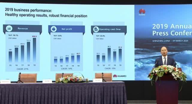 华为:2019年净利润627亿元人民币,智能手机发货量超2.4亿台