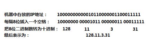 win10计算机如何推算默认网关