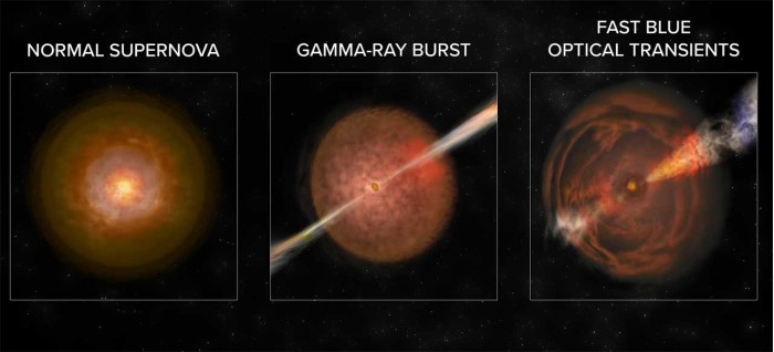 天文学家发现了一类新的宇宙爆炸现象