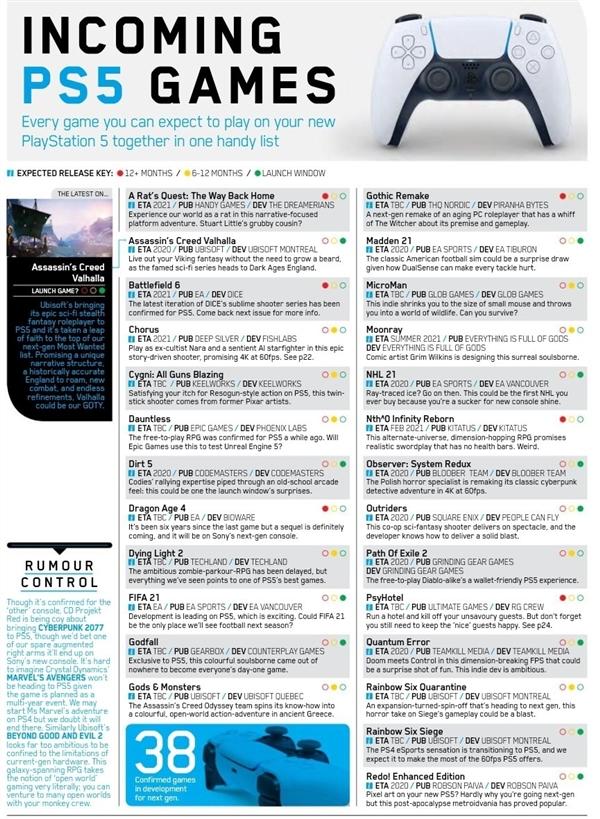 消息称索尼6月要公布PS5游戏:一口气展示38款大作