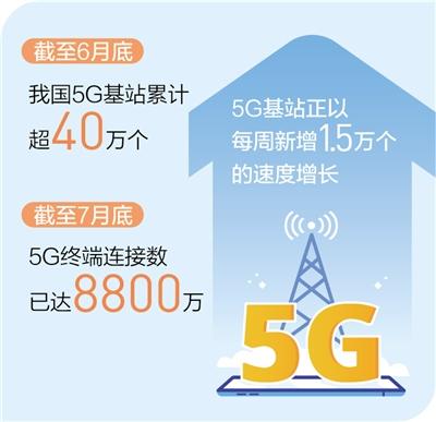 截至6月底我国5G基站累计超40万个!