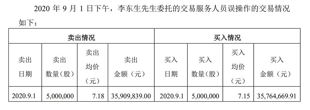一把误操作卖出500万股TCL科技李东生致歉:收益归公司