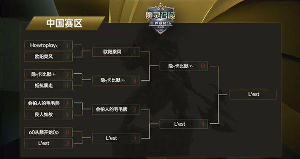 魔灵召唤SWC2020'中国大陆代表选拔战'L'est再夺冠军