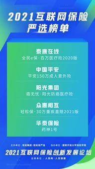 2021互联网保险严选榜单发布,这5款产品入选