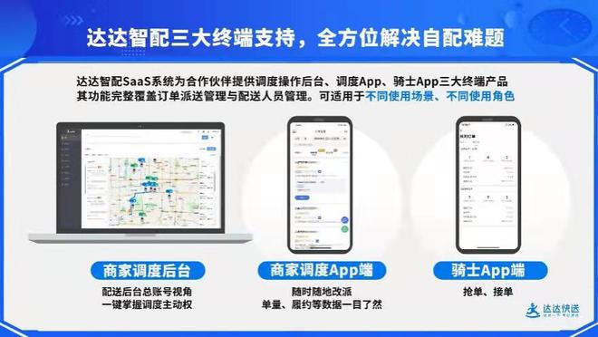 达达快送发布达达智配SaaS系统,提升即时配送行业效能