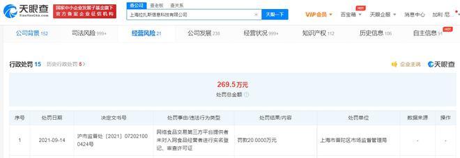 饿了么未对入网商户登记审查被罚20万元